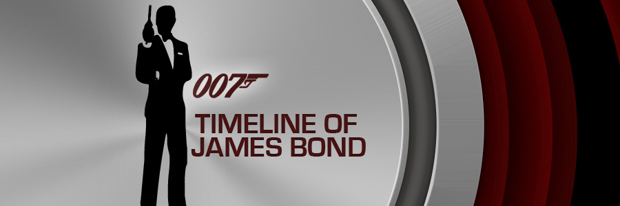 James Bond Timeline